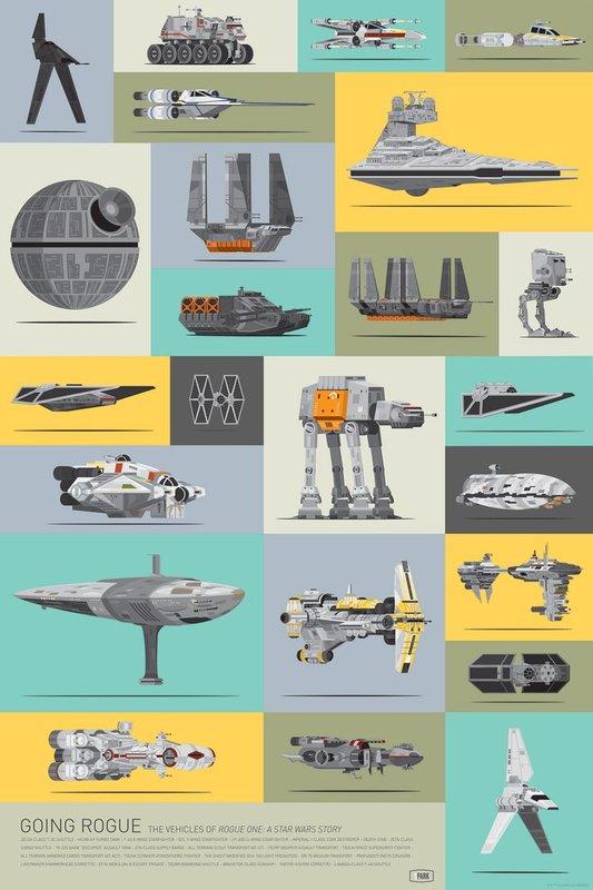 Star Wars: Going Rogue by Scott Park - Lithograph Art Print