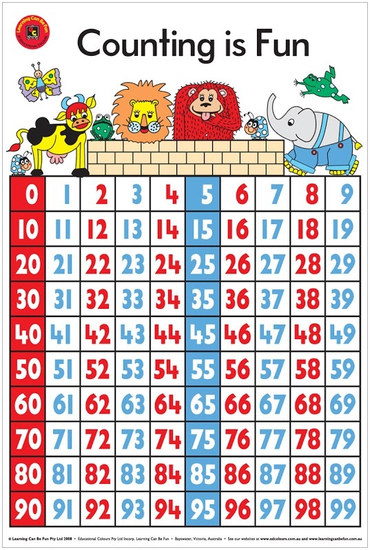 Learning Can Be Fun - Counting Is Fun - Wall Chart image