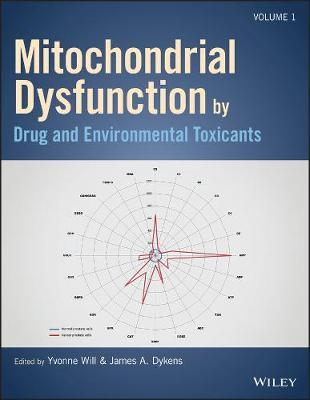 Mitochondrial Dysfunction Caused by Drugs and Environmental Toxicants