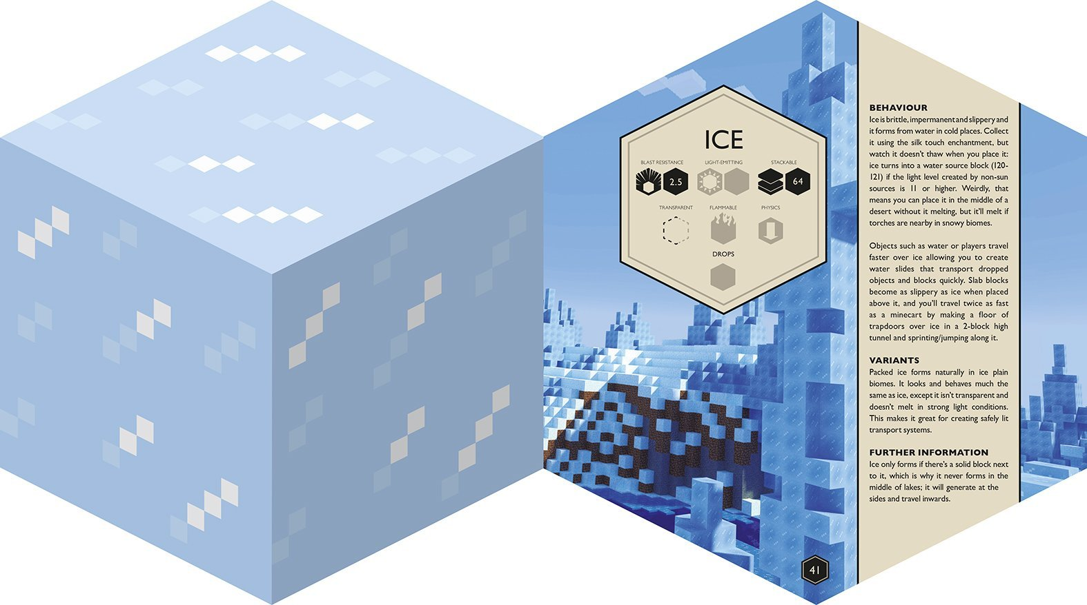 Minecraft Blockopedia In Stock Buy Now At Mighty Ape Nz