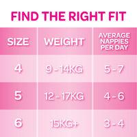 Huggies: Ultra Dry Nappy Pants Bulk Value Box - Size 6 Junior Girl (112)