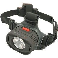 Wanderer H1000 Rechargeable Headlight