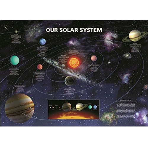 Learn the Solar System Wall Poster (102) image