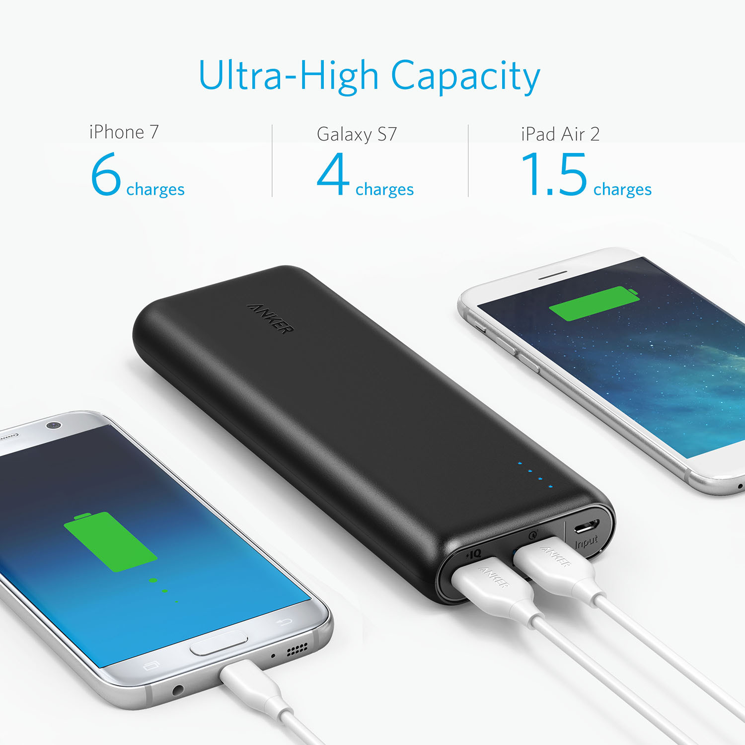 ANKER: PowerCore Speed 20000mAh - Black image