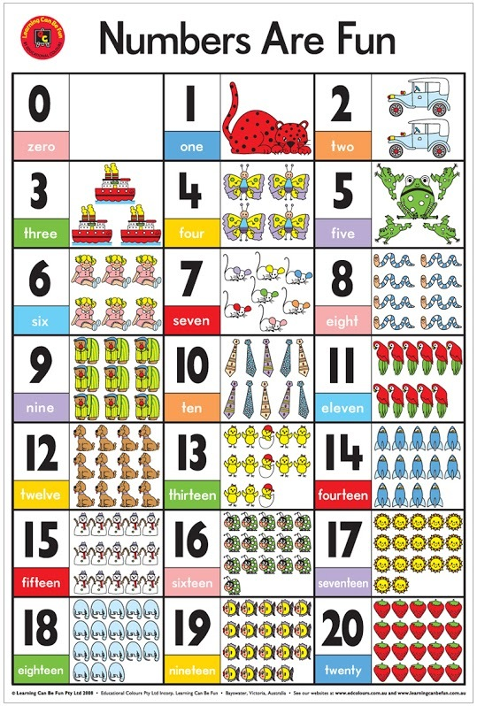 Learning Can Be Fun - Numbers Are Fun - Wall Chart