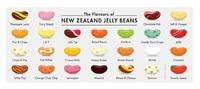 CuppaCoffeeCup: Travel Mug - Jelly Beans