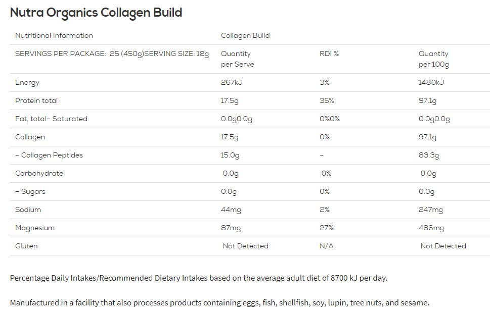 Nutra Collagen Build with Body Balance (225g) image