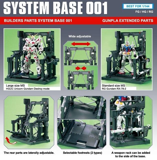 1/144 System Base #1 Gundam Builders Parts