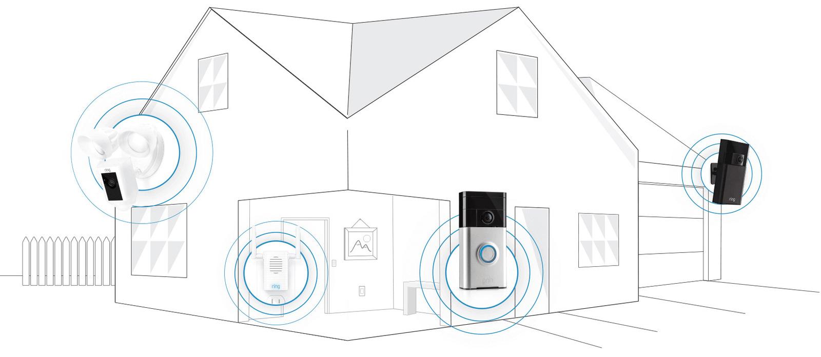 Ring: Floodlight Camera - White image