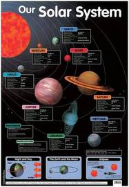 Our Solar System by Schofield & Sims