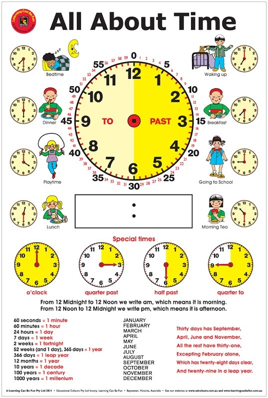 Learning Can Be Fun - All About Time - Wall Chart