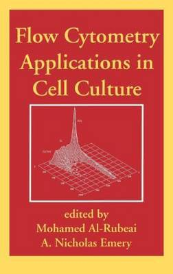 Flow Cytometry Applications in Cell Culture image