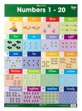 Gillian Miles - Numbers 1-20 & Addition 1-20 - Wall Chart