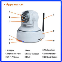 Wansview NCH-530W Wireless Cloud IP Camera | at Mighty Ape NZ
