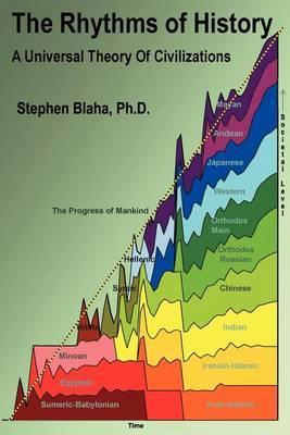 The Rhythms of History by Stephen Blaha image