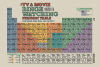 Periodic Table of TV (695)