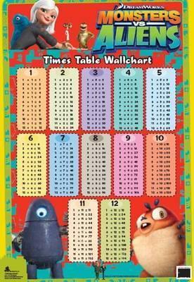 Monsters Vs Aliens Times Table Wallchart