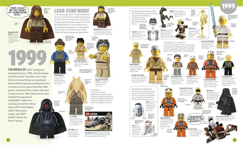 LEGO Minifigure Year by Year: a Visual History (incl 3 Minifigures!) by DK image