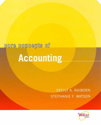 Core Concepts of Survey of Accounting by Cecily A Raiborn image
