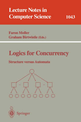 Logics for Concurrency image