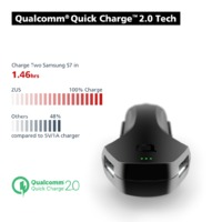 ZUS Qualcomm Quick Charge Edition image