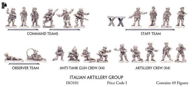 Flames of War: Italian Artillery Group