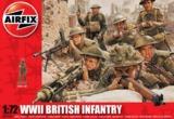 Airfix WWII British Infantry Northern Europe