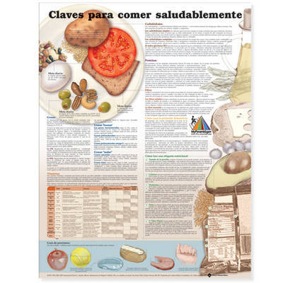 Keys to Healthy Eating Anatomical Chart in Spanish (Claves Para Una Alimentacion Saludable) image