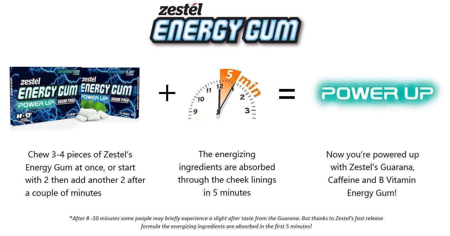 Zestel Energy Gum - Peppermint Blast image