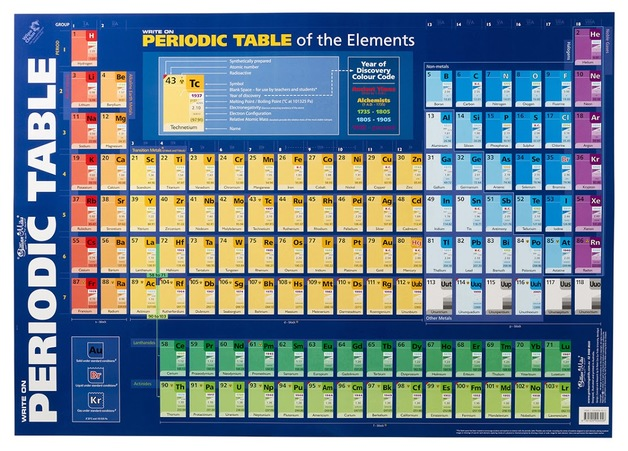 buy gillian miles periodic table wall chart at mighty ape australia gillian miles periodic table wall - Periodic Table Blocks Australia